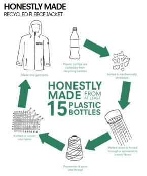 Regatta TRF618 Honestly Made Recycled Fleece Jacket - Black